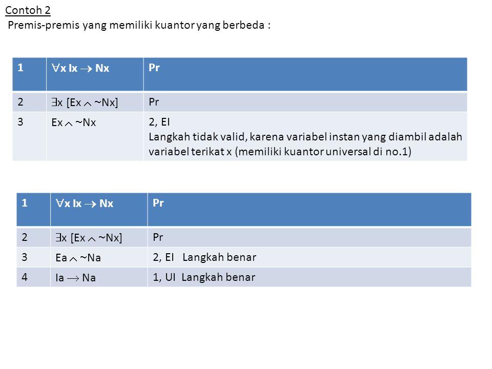 Contoh 2 Premis-premis yang memiliki kuantor yang berbeda : 1. x Ix  Nx. Pr. 2. x [Ex  Nx]